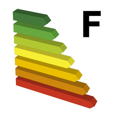 Energy performance label F