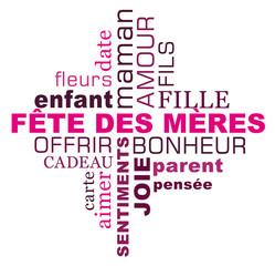 Fête des mères : nuage de mots