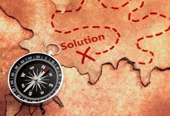 Lösung/Solution als Ziel - Konzept mit Kompass