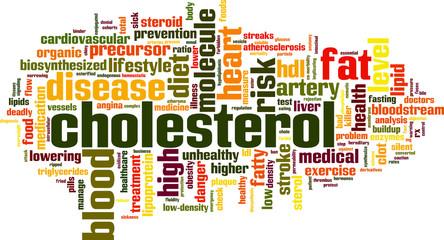 Cholesterol word cloud concept. Vector illustration