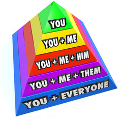 You Plus Me Him Them Everyone Connection Pyramid Networking