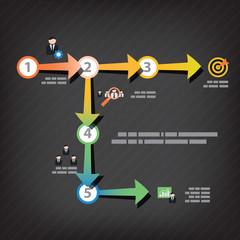 Process step template