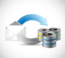 sending email information concept.