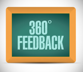 360 feedback board sign illustration