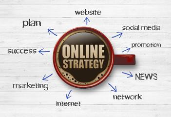 Onlinestrategy