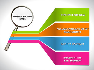 Looking For A solution Flat infographic  problem solving