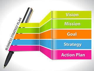 key of business strategy plan info graphic with labels