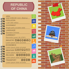 Republic of China  infographics, statistical data, sights