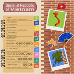 Vietnam  infographics, statistical data, sights