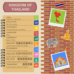 Thailand  infographics, statistical data, sights