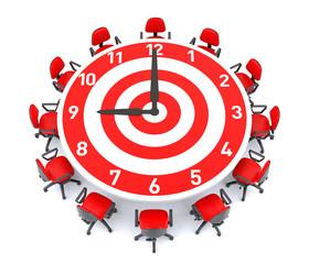 Target Clock Meeting Table