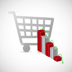falling shopping sales. business graph