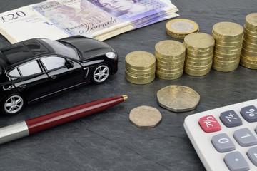 Car Finance Uk