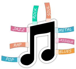 Différents styles musicaux