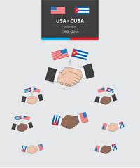 USA & Cuba Agreement Handshake
