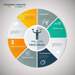 Vector freelance infographics