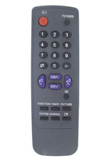 Old dirty remote