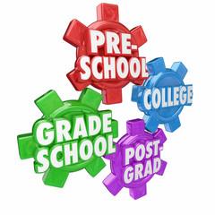 Pre School Grade College Post Graduate Education Gears Knowledge