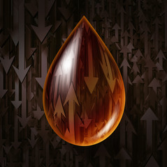 Oil Industry Volatility