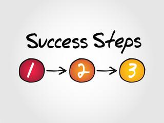 Sketch Success Steps vector business concept