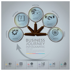 Business Journey Infographic With Magnifying Glass Round Circle