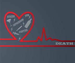 Cardiogam