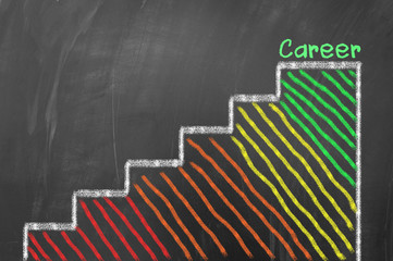 Career stairs concept.