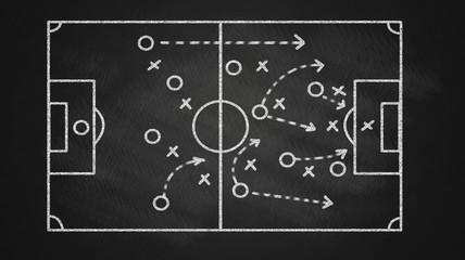 soccer tactics on chalkboard