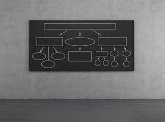 blackboard with algorithm