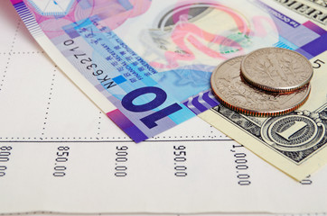 Hong Kong dollar exchange rate.