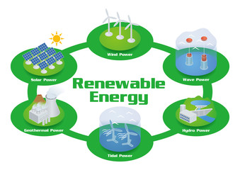 Renewable energy image illustration, vector
