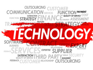Word cloud of TECHNOLOGY related items