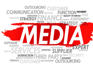Word cloud of MEDIA related items, presentation background