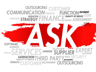 Word cloud of ASK related items, presentation background