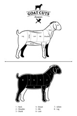 Vector Goat Cuts Diagram