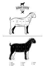 Vector Goat Cuts Diagram