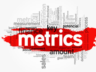 Word cloud of Metrics related items, vector background