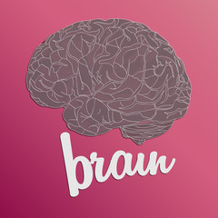 think with your brain business