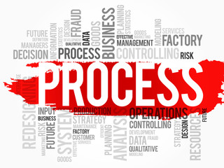 Word cloud of PROCESS related items, vector background