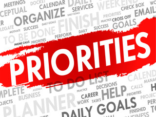 Word cloud of PRIORITIES related items, vector background