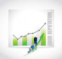 good reputation business graph