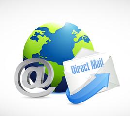 globe at symbol and direct mail