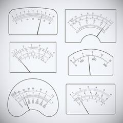 Measurers