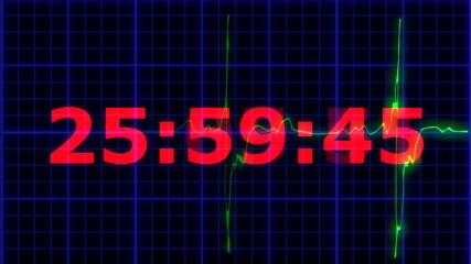 EKG heartbeat Countdown 30 seconds