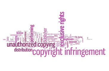 Copyright infringement word cloud