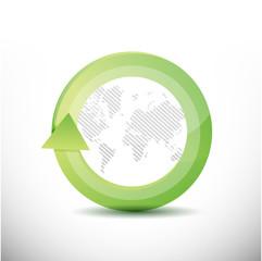 constant movement around the globe