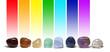 Chakra Healing Crystals Colour Chart - 75406236