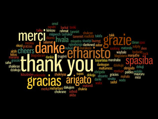 Conceptual thank you word cloud