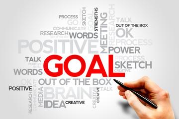 Goal word cloud, business concept