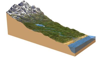 3d model terrain water cycle